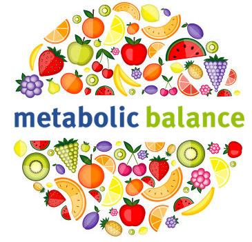 Metabolic Balance, abordarea medicala a kilogramelor in plus | Mangosteen pulbere în România
